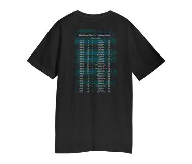 Moving Walls Tour 2020 T-Shirt